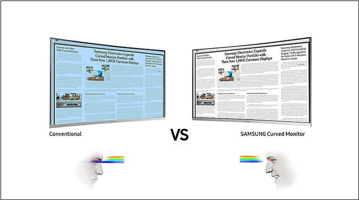 màn hình máy tính, màn hình cong, màn hình samsung, màn hình 32 inch, LC32H711QEEXXV