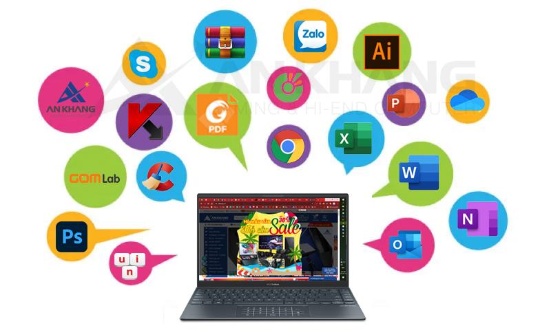 Các phần mềm cần thiết cho laptop, PC